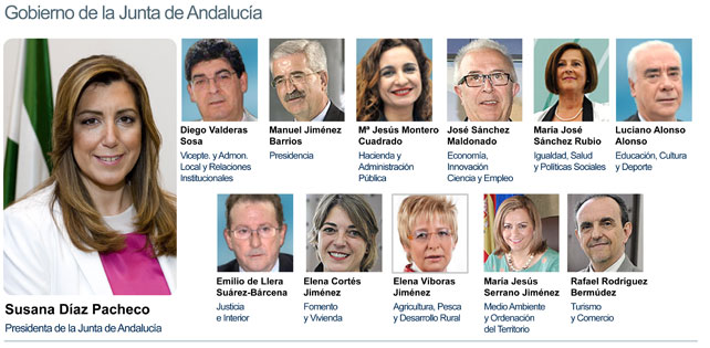 whos who in the Junta de andalucia