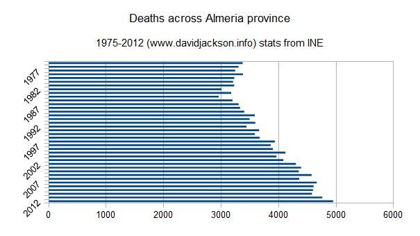 almeria-deaths